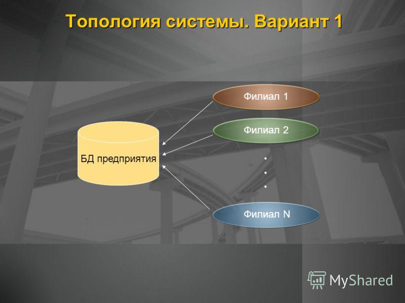 Топология системы. Вариант 1 БД предприятия Филиал 1 Филиал 2 Филиал N