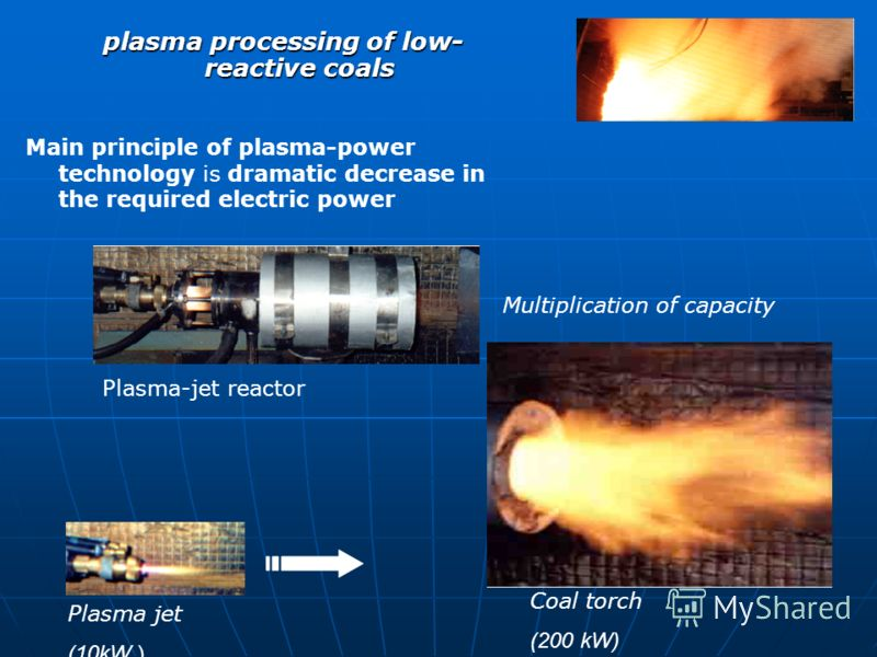 plasma processing of low- reactive coals Main principle of plasma-power technology is dramatic decrease in the required electric power Multiplication of capacity Plasma-jet reactor Plasma jet (10kW ) Coal torch (200 kW)