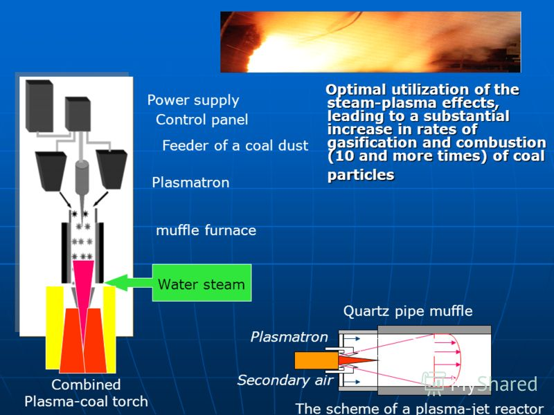 Optimal utilization of the steam-plasma effects, leading to a substantial increase in rates of gasification and combustion (10 and more times) of coal particles Optimal utilization of the steam-plasma effects, leading to a substantial increase in rat