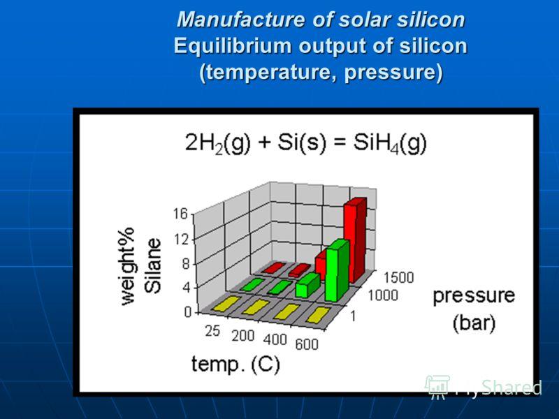 Manufacture of solar silicon Equilibrium output of silicon (temperature, pressure)