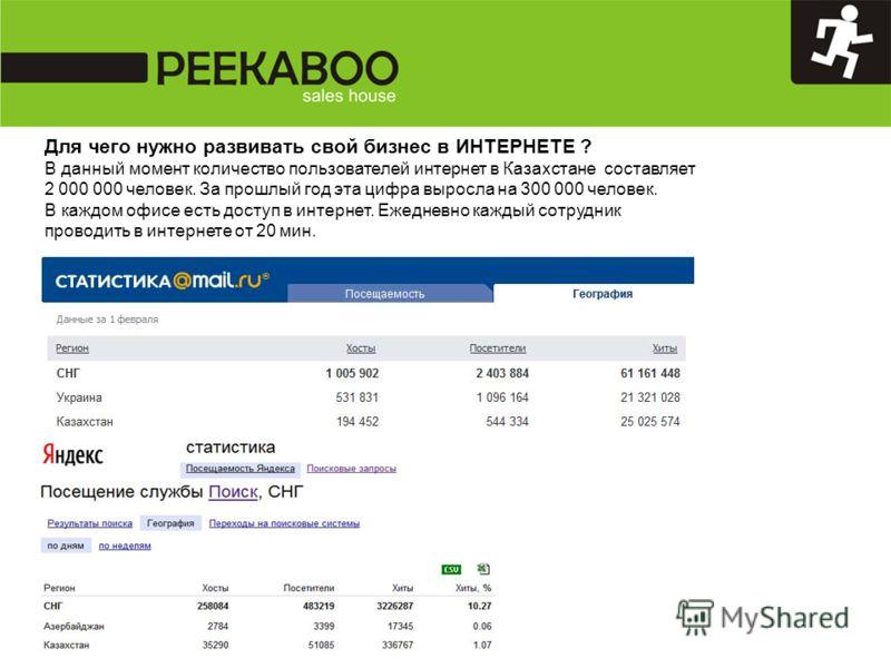Для чего нужно развивать свой бизнес в ИНТЕРНЕТЕ ? В данный момент количество пользователей интернет в Казахстане составляет 2 000 000 человек. За прошлый год эта цифра выросла на 300 000 человек. В каждом офисе есть доступ в интернет. Ежедневно кажд