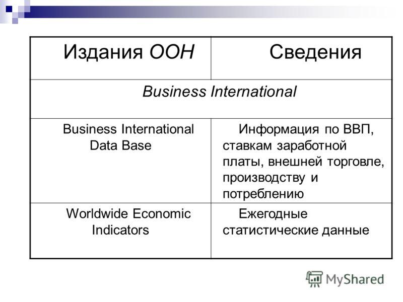 Издания ООН Сведения Business International Business International Data Base Информация по ВВП, ставкам заработной платы, внешней торговле, производству и потреблению Worldwide Economic Indicators Ежегодные статистические данные