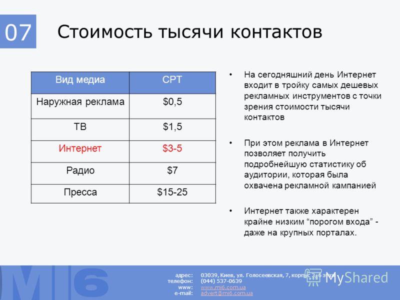 Стоимость тысячи контактов 03039, Киев, ул. Голосеевская, 7, корпус 3, 6 этаж (044) 537-0639 www.mi6.com.ua advert@mi6.com.ua 07 адрес: телефон: www: e-mail: Вид медиаCPT Наружная реклама$0,5 ТВ$1,5 Интернет$3-5 Радио$7$7 Пресса$15-25 На сегодняшний