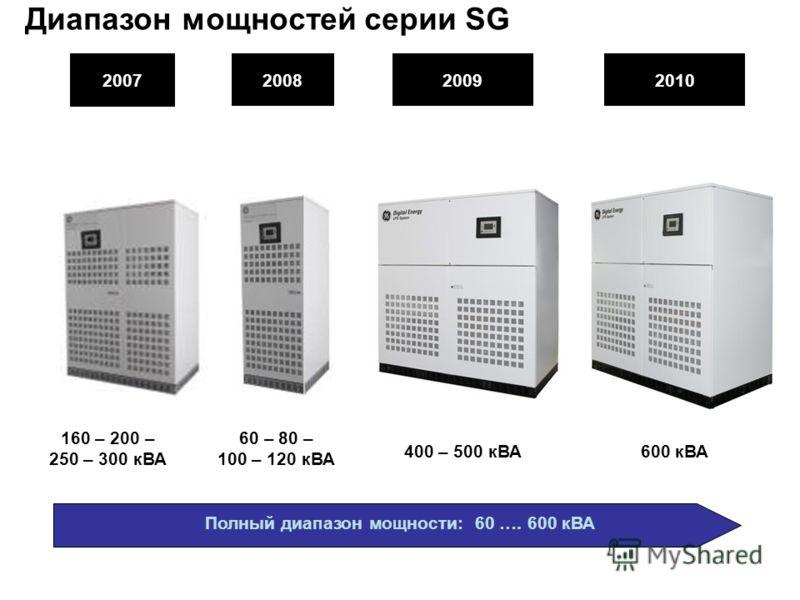 Диапазон мощностей серии SG 2007 20082009 Полный диапазон мощности: 60 …. 600 кВА 160 – 200 – 250 – 300 кВА 60 – 80 – 100 – 120 кВА 400 – 500 кВА600 кВА 2010