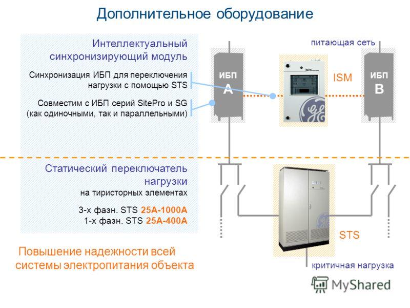 Дополнительное оборудование ISM STS Интеллектуальный синхронизирующий модуль ИБП В критичная нагрузка Совместим с ИБП серий SitePro и SG (как одиночными, так и параллельными) Синхронизация ИБП для переключения нагрузки с помощью STS Статический перек