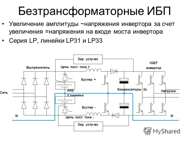 АКБ 2 линейки Конденсаторы 2x IGBT инвертор Выпрямитель Сеть Цепь пост. тока - Цепь пост. тока + Бустер + Бустер - Зар. устр-во N Нагрузка N Увеличение амплитуды ~напряжения инвертора за счет увеличения =напряжения на входе моста инвертора Серия LP,