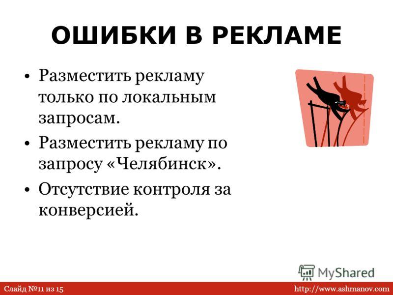 http://www.ashmanov.comСлайд 11 из 15 ОШИБКИ В РЕКЛАМЕ Разместить рекламу только по локальным запросам. Разместить рекламу по запросу «Челябинск». Отсутствие контроля за конверсией.