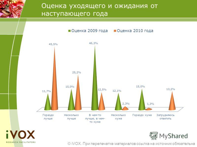 © iVOX. При перепечатке материалов ссылка на источник обязательна Оценка уходящего и ожидания от наступающего года