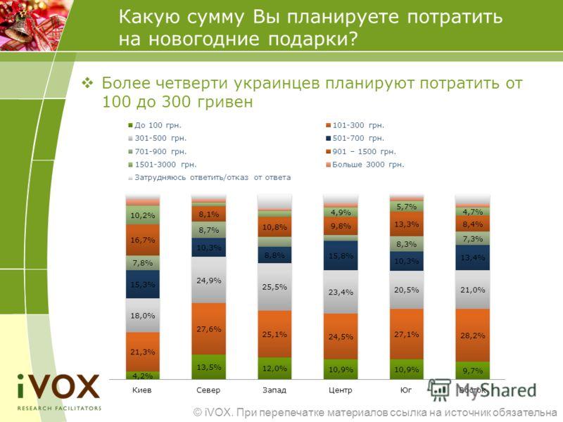 © iVOX. При перепечатке материалов ссылка на источник обязательна Какую сумму Вы планируете потратить на новогодние подарки? Более четверти украинцев планируют потратить от 100 до 300 гривен