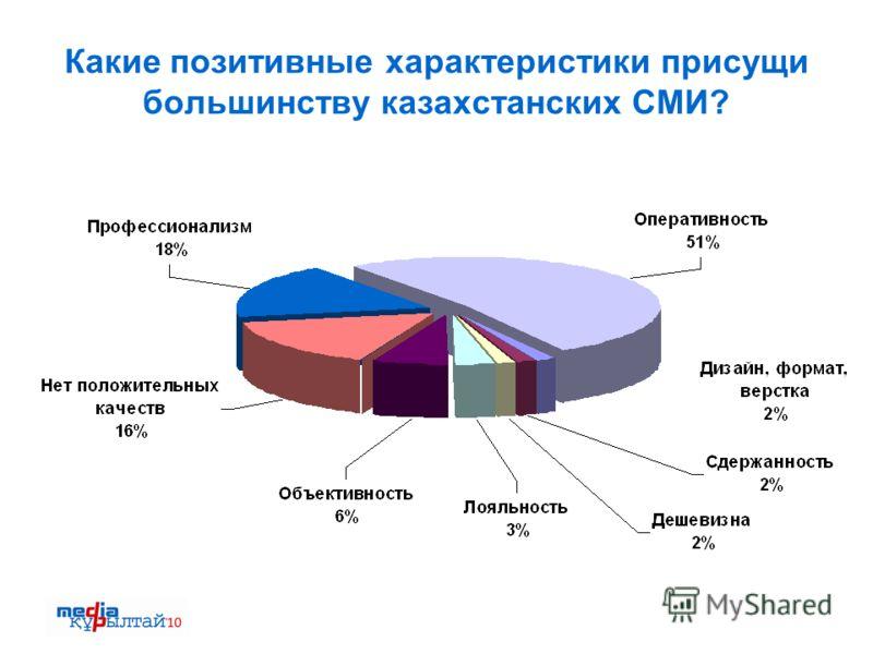 Какие позитивные характеристики присущи большинству казахстанских СМИ?