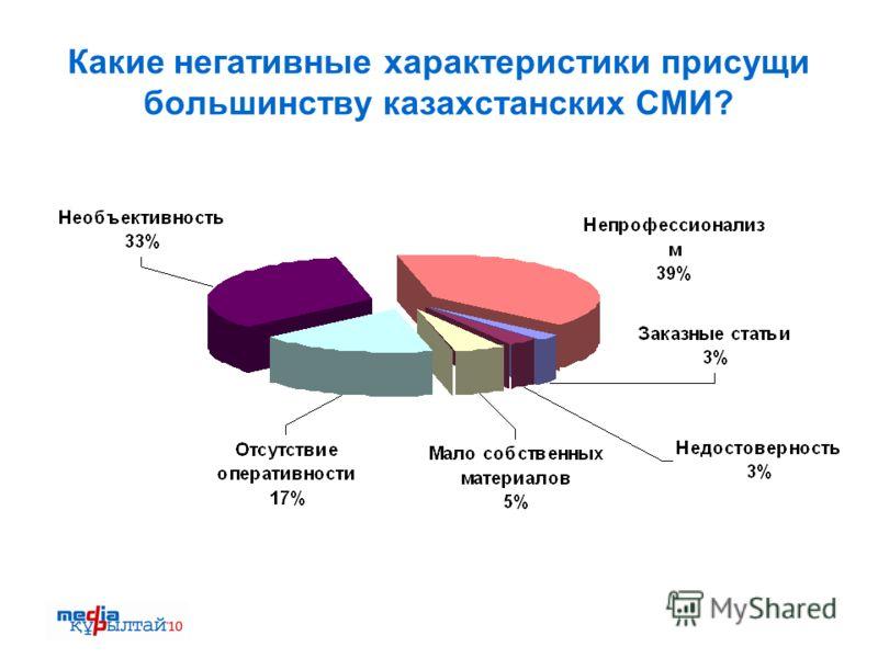 Какие негативные характеристики присущи большинству казахстанских СМИ?