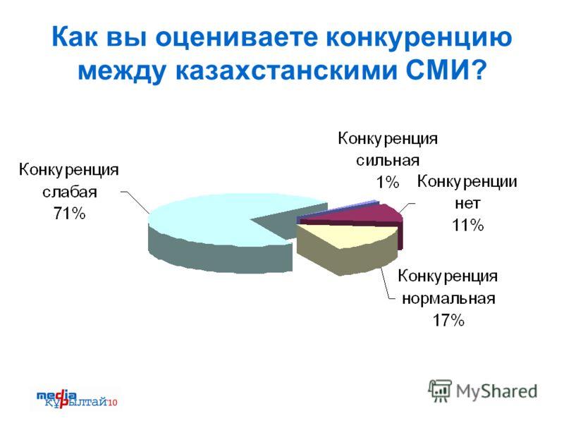 Как вы оцениваете конкуренцию между казахстанскими СМИ?