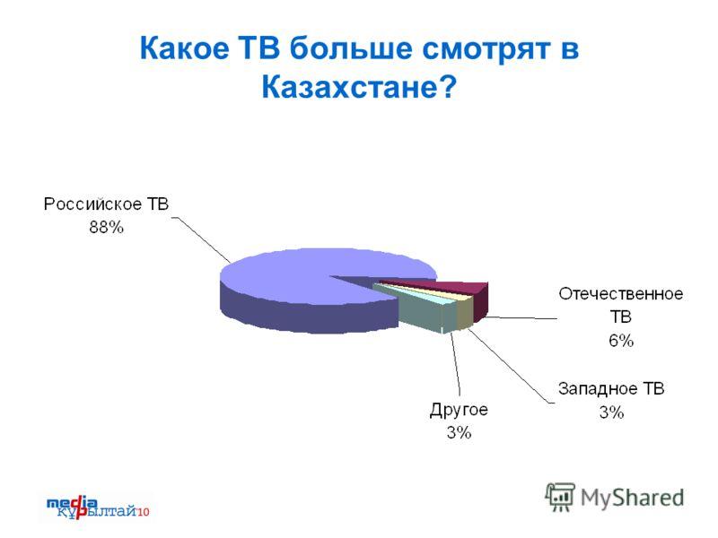Какое ТВ больше смотрят в Казахстане?
