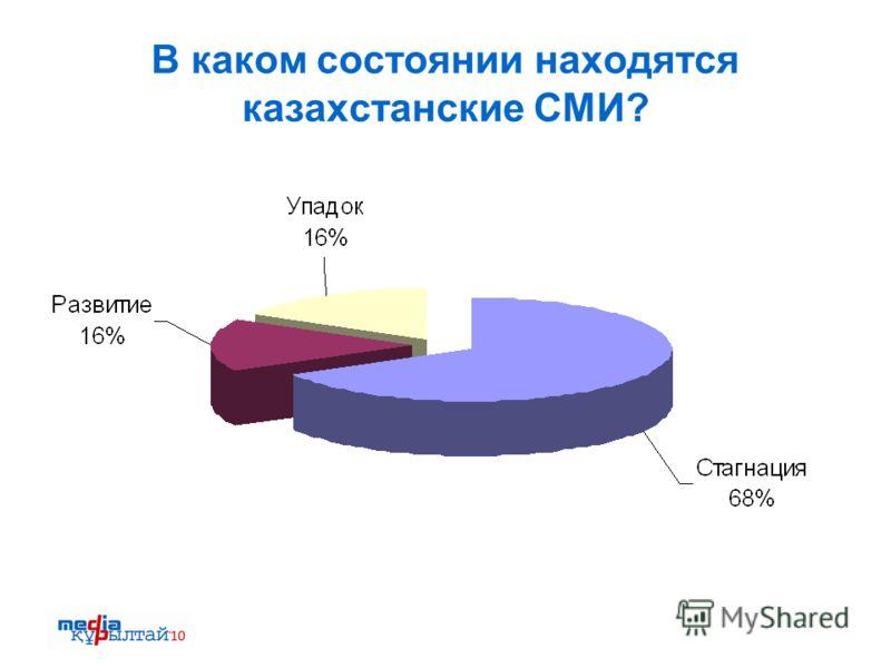 В каком состоянии находятся казахстанские СМИ?