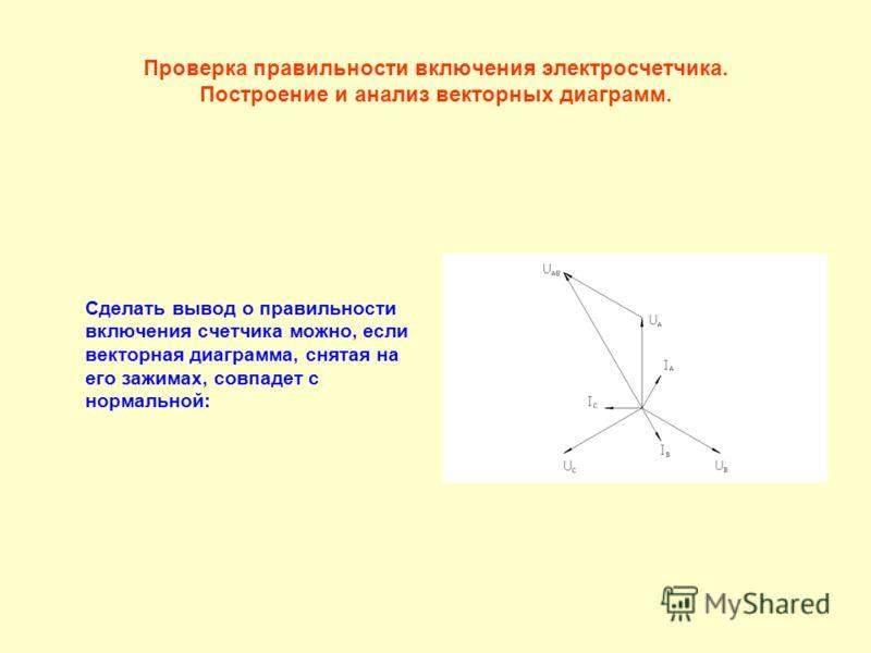 Проверка правильности включения электросчетчика. Построение и анализ векторных диаграмм. Сделать вывод о правильности включения счетчика можно, если векторная диаграмма, снятая на его зажимах, совпадет с нормальной: