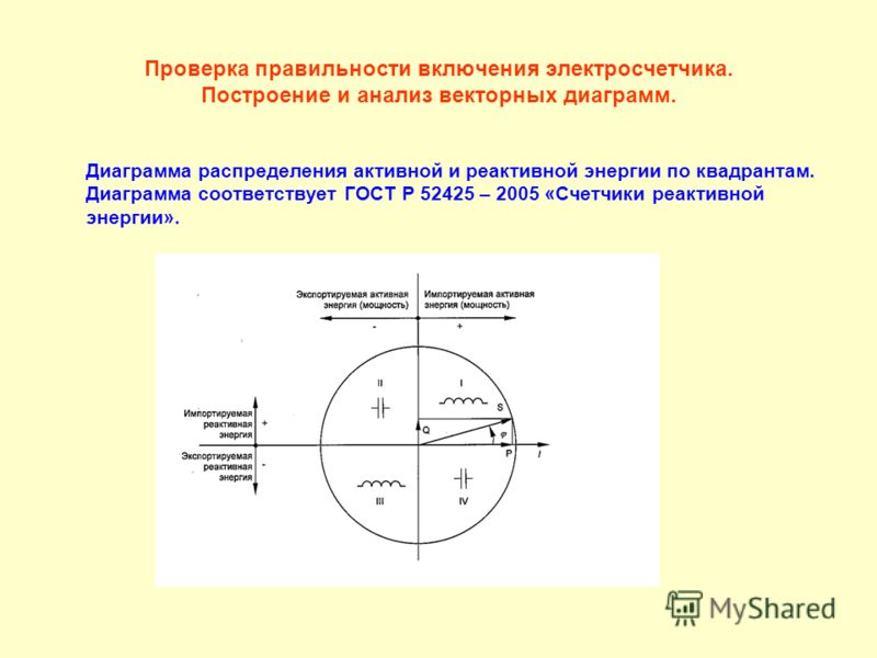 Проверка правильности включения электросчетчика. Построение и анализ векторных диаграмм. Диаграмма распределения активной и реактивной энергии по квадрантам. Диаграмма соответствует ГОСТ Р 52425 – 2005 «Счетчики реактивной энергии».