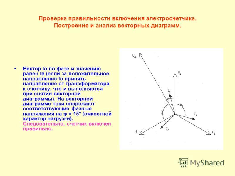 Проверка правильности включения электросчетчика. Построение и анализ векторных диаграмм. Вектор Iо по фазе и значению равен Iв (если за положительное направление Iо принять направление от трансформатора к счетчику, что и выполняется при снятии вектор