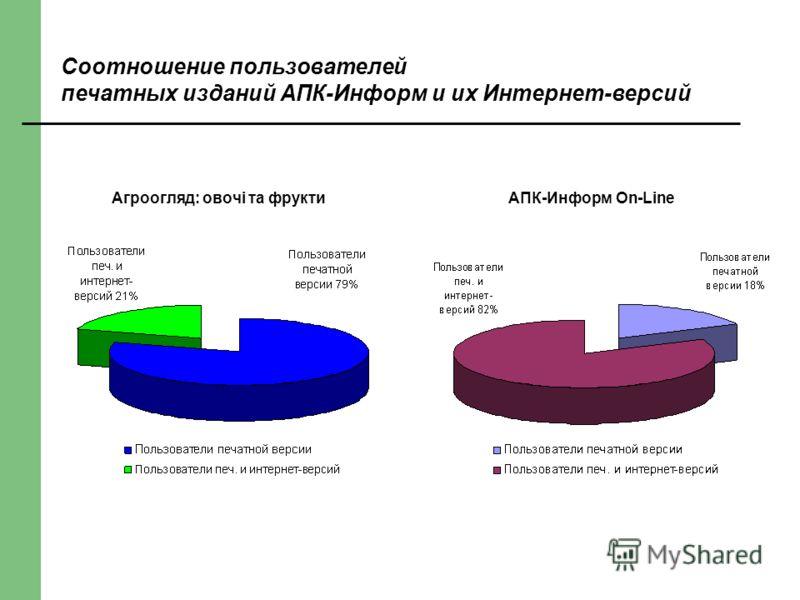 Соотношение пользователей печатных изданий АПК-Информ и их Интернет-версий АПК-Информ On-LineАгроогляд: овочі та фрукти