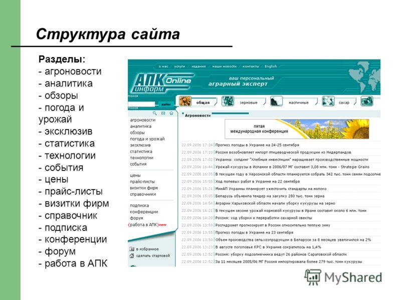 Структура сайта Разделы: - агроновости - аналитика - обзоры - погода и урожай - эксклюзив - статистика - технологии - события - цены - прайс-листы - визитки фирм - справочник - подписка - конференции - форум - работа в АПК