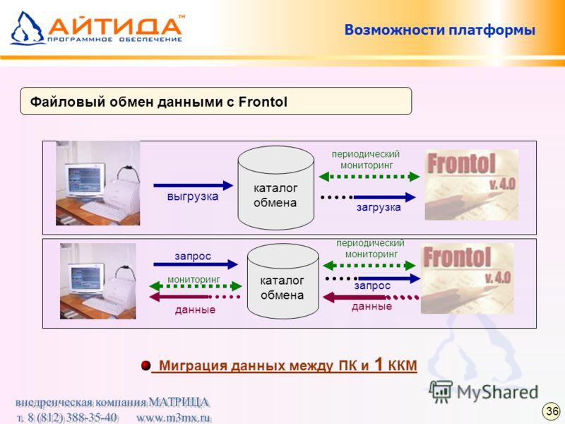 каталог обмена Файловый обмен данными с Frontol периодический мониторинг запрос мониторинг данные периодический мониторинг выгрузка загрузка каталог обмена Миграция данных между ПК и 1 ККМ Возможности платформы 36