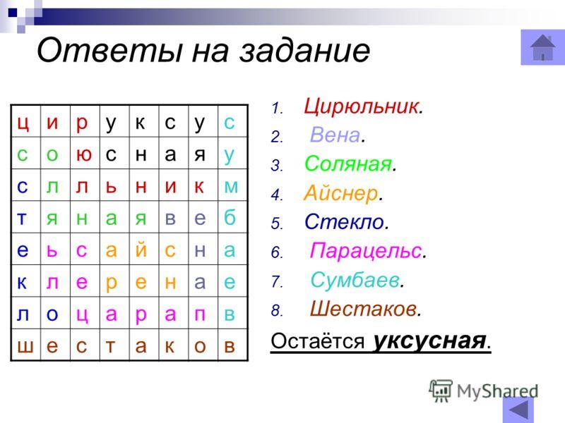 Ответы на задание 1. Цирюльник. 2. Вена. 3. Соляная. 4. Айснер. 5. Стекло. 6. Парацельс. 7. Сумбаев. 8. Шестаков. Остаётся уксусная. цируксус союснаяу слльникм тянаявеб еьсайсна клеренае лоцарапв шестаков