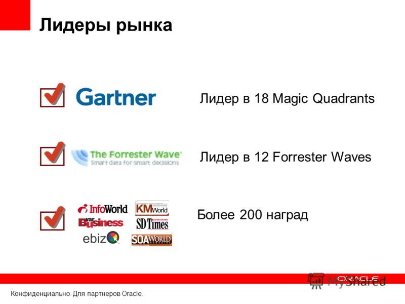 Конфиденциально. Для партнеров Oracle. Лидеры рынка Более 200 наград Лидер в 18 Magic Quadrants Лидер в 12 Forrester Waves