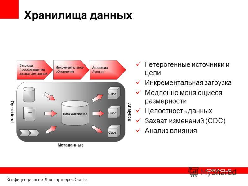 Конфиденциально. Для партнеров Oracle. Хранилища данных Гетерогенные источники и цели Инкрементальная загрузка Медленно меняющиеся размерности Целостность данных Захват изменений (CDC) Анализ влияния Data Warehouse Cube ---- Operational Analytics Мет