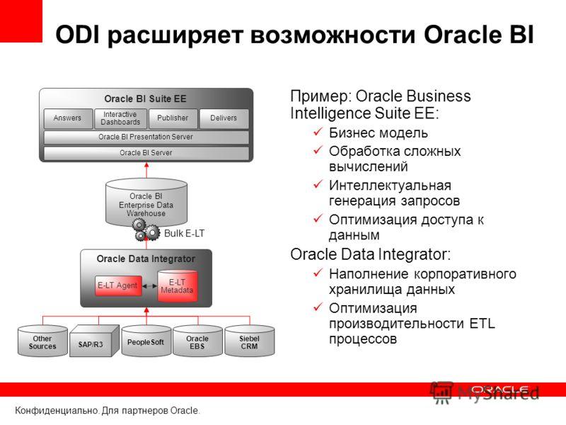 Конфиденциально. Для партнеров Oracle. ODI расширяет возможности Oracle BI Пример: Oracle Business Intelligence Suite EE: Бизнес модель Обработка сложных вычислений Интеллектуальная генерация запросов Оптимизация доступа к данным Oracle Data Integrat