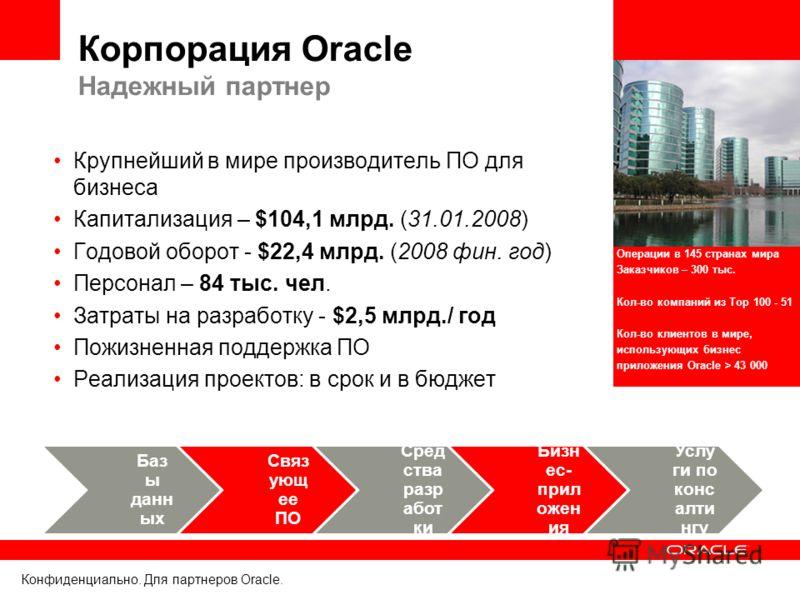 Конфиденциально. Для партнеров Oracle. Корпорация Oracle Надежный партнер Крупнейший в мире производитель ПО для бизнеса Капитализация – $104,1 млрд. (31.01.2008) Годовой оборот - $22,4 млрд. (2008 фин. год) Персонал – 84 тыс. чел. Затраты на разрабо