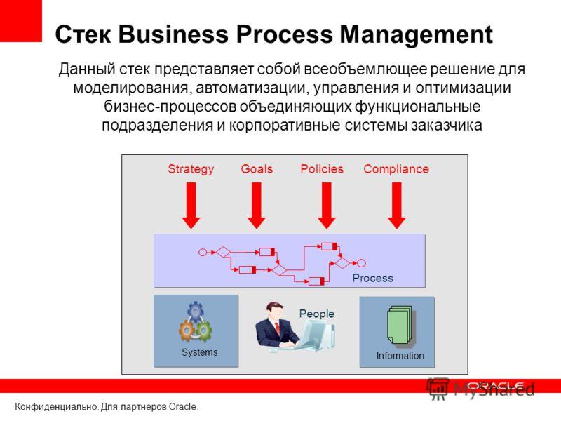 Конфиденциально. Для партнеров Oracle. Cтек Business Process Management Systems Goals Process People Information Данный стек представляет собой всеобъемлющее решение для моделирования, автоматизации, управления и оптимизации бизнес-процессов объединя