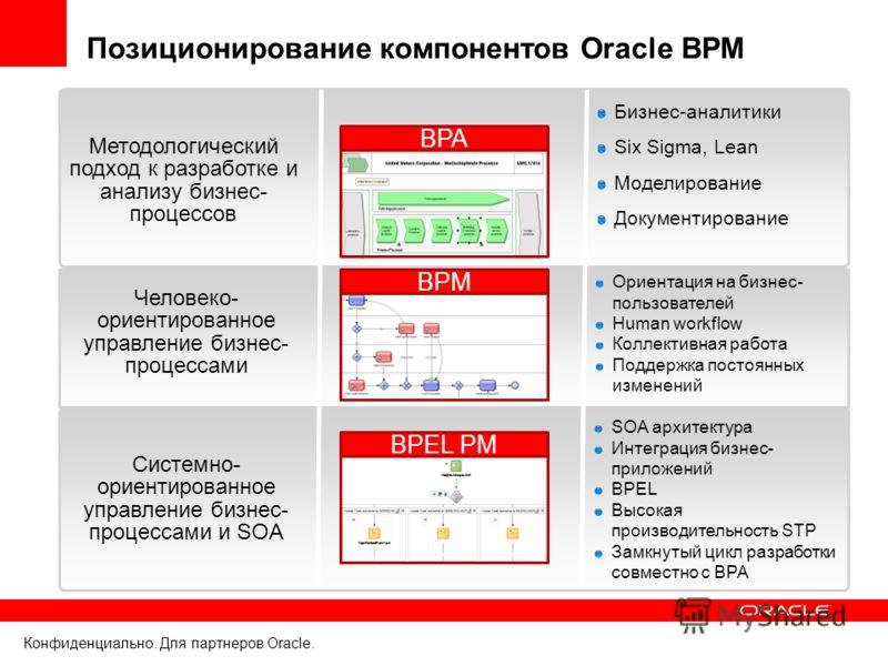 Конфиденциально. Для партнеров Oracle. Позиционирование компонентов Oracle BPM Методологический подход к разработке и анализу бизнес- процессов Бизнес-аналитики Six Sigma, Lean Моделирование Документирование Ориентация на бизнес- пользователей Human
