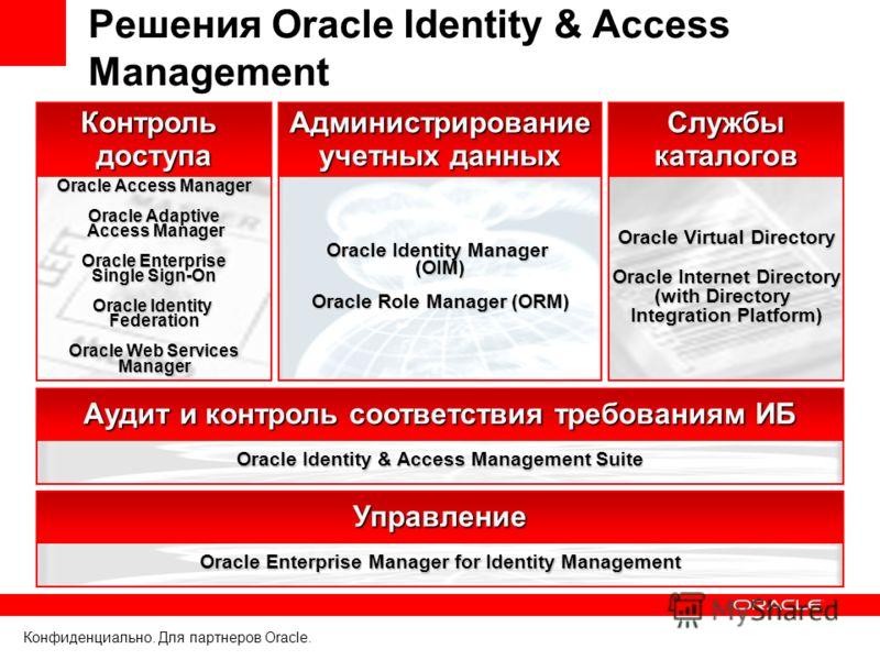 Конфиденциально. Для партнеров Oracle. Решения Oracle Identity & Access Management Oracle Enterprise Manager for Identity Management Управление Oracle Identity & Access Management Suite Аудит и контроль соответствия требованиям ИБ КонтрольдоступаСлуж
