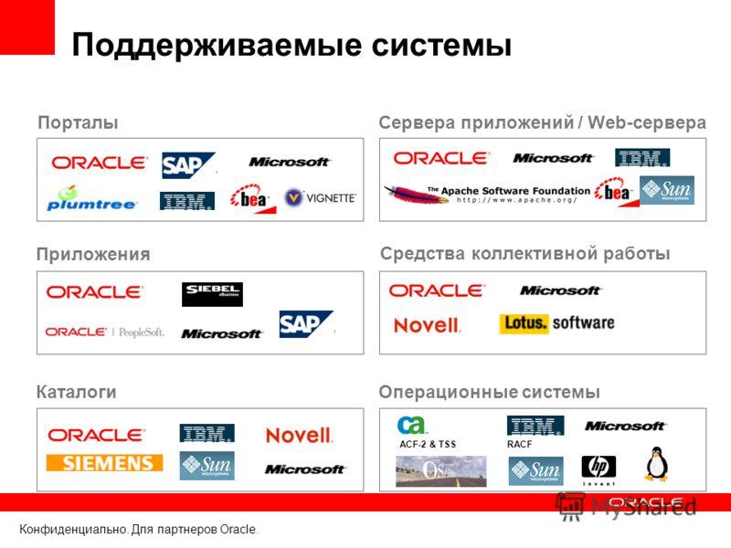 Конфиденциально. Для партнеров Oracle. Поддерживаемые системы Приложения Каталоги Сервера приложений / Web-сервера Операционные системы Средства коллективной работы ACF-2 & TSS Порталы RACF