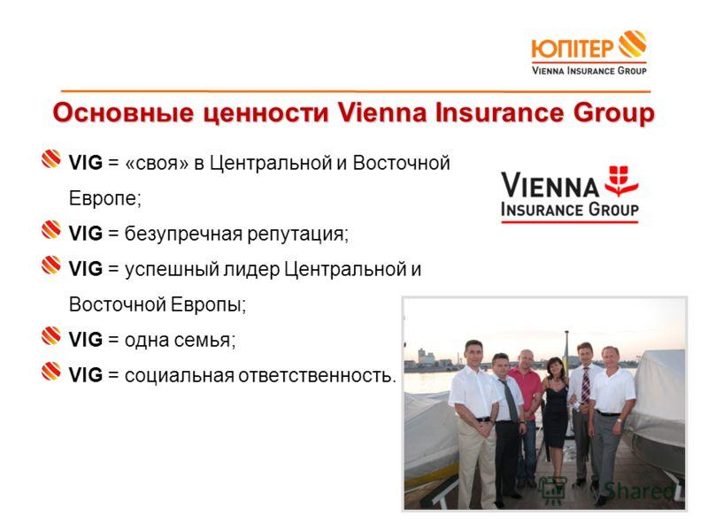 Основные ценности Vienna Insurance Group VIG = «своя» в Центральной и Восточной Европе; VIG = безупречная репутация; VIG = успешный лидер Центральной и Восточной Европы; VIG = одна семья; VIG = социальная ответственность.