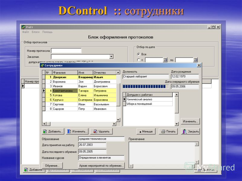 DControl :: сотрудники