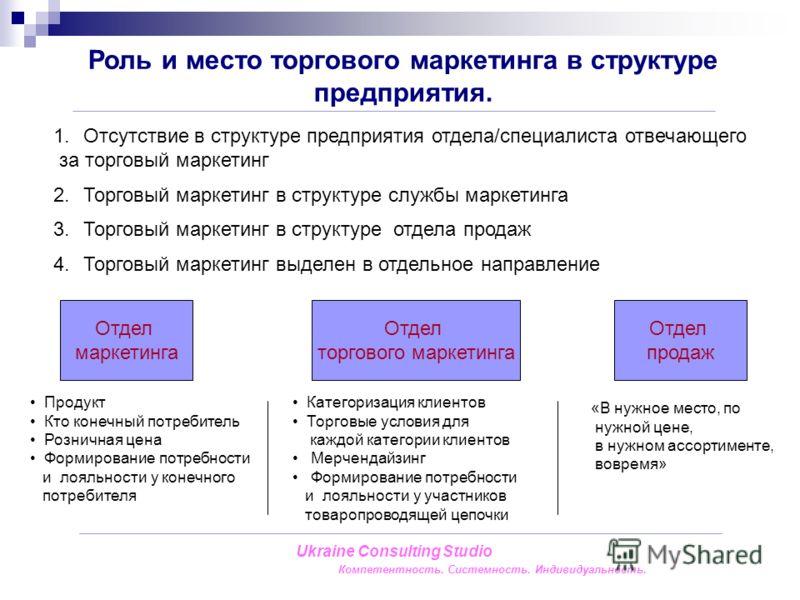 Ukraine Consulting Studio Компетентность. Системность. Индивидуальность. Роль и место торгового маркетинга в структуре предприятия. 1.Отсутствие в структуре предприятия отдела/специалиста отвечающего за торговый маркетинг 2.Торговый маркетинг в струк