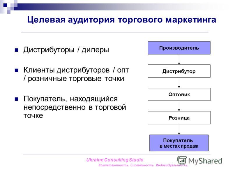 Дистрибуторы / дилеры Клиенты дистрибуторов / опт / розничные торговые точки Покупатель, находящийся непосредственно в торговой точке Ukraine Consulting Studio Компетентность. Системность. Индивидуальность. Целевая аудитория торгового маркетинга Прои