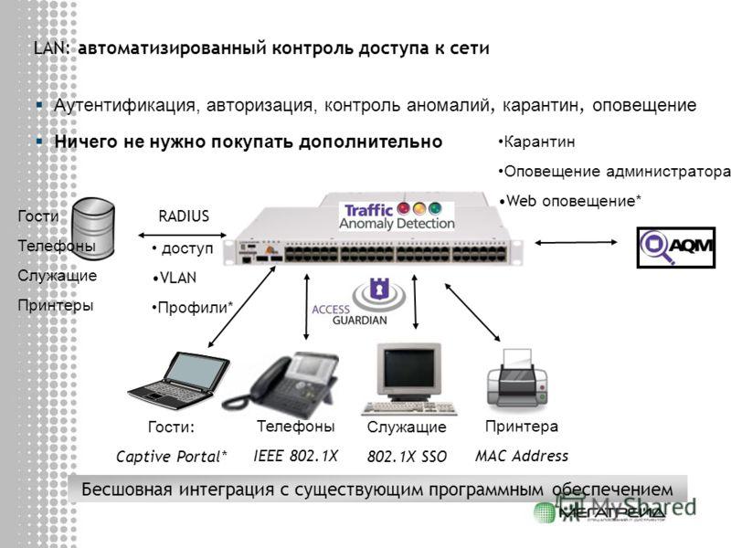 LAN: автоматизированный контроль доступа к сети Аутентификация, авторизация, контроль аномалий, карантин, оповещение Ничего не нужно покупать дополнительно RADIUS Гости : Captive Portal* Телефоны IEEE 802.1X Служащие 802.1X SSO Принтера MAC Address Г
