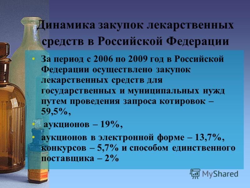 Динамика закупок лекарственных средств в Российской Федерации За период с 2006 по 2009 год в Российской Федерации осуществлено закупок лекарственных средств для государственных и муниципальных нужд путем проведения запроса котировок – 59,5%, аукционо