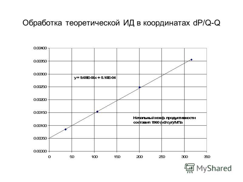 Обработка теоретической ИД в координатах dP/Q-Q
