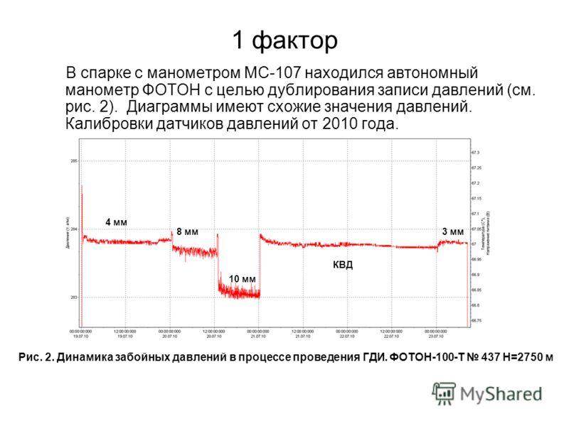 1 фактор В спарке с манометром МС-107 находился автономный манометр ФОТОН с целью дублирования записи давлений (см. рис. 2). Диаграммы имеют схожие значения давлений. Калибровки датчиков давлений от 2010 года. Рис. 2. Динамика забойных давлений в про