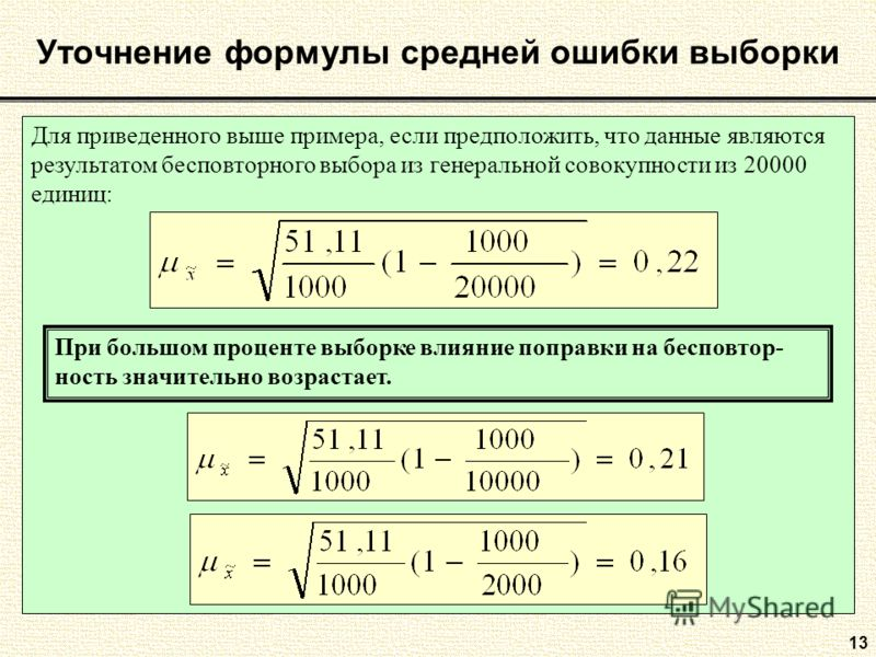 13 Уточнение формулы средней ошибки выборки Для приведенного выше примера, если предположить, что данные являются результатом бесповторного выбора из генеральной совокупности из 20000 единиц: При большом проценте выборке влияние поправки на бесповтор