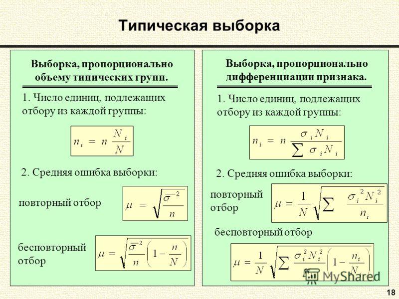 Типическая выборка 18 Выборка, пропорционально объему типических групп. 1. Число единиц, подлежащих отбору из каждой группы: 2. Средняя ошибка выборки: повторный отбор бесповторный отбор Выборка, пропорционально дифференциации признака. 1. Число един