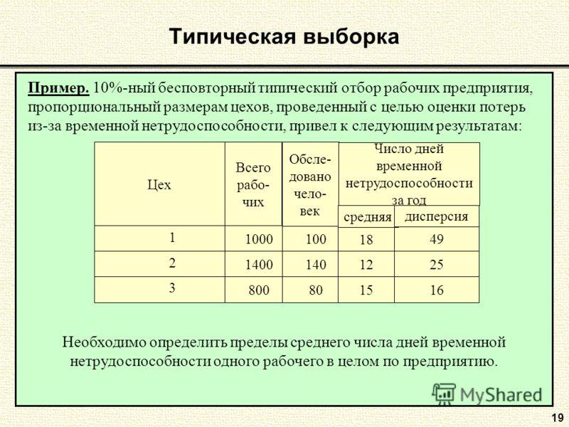 Типическая выборка 19 Пример. 10%-ный бесповторный типический отбор рабочих предприятия, пропорциональный размерам цехов, проведенный с целью оценки потерь из-за временной нетрудоспособности, привел к следующим результатам: Необходимо определить пред