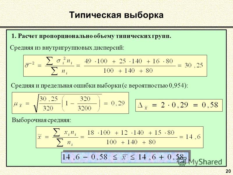 20 Типическая выборка 1. Расчет пропорционально объему типических групп. Средняя из внутригрупповых дисперсий: Средняя и предельная ошибки выборки (с вероятностью 0,954): Выборочная средняя: