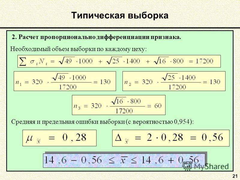 21 Типическая выборка 2. Расчет пропорционально дифференциации признака. Средняя и предельная ошибки выборки (с вероятностью 0,954): Необходимый объем выборки по каждому цеху: