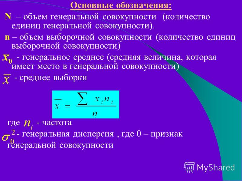 Основные обозначения: N – объем генеральной совокупности (количество единиц генеральной совокупности). n – объем выборочной совокупности (количество единиц выборочной совокупности) - генеральное среднее (средняя величина, которая имеет место в генера