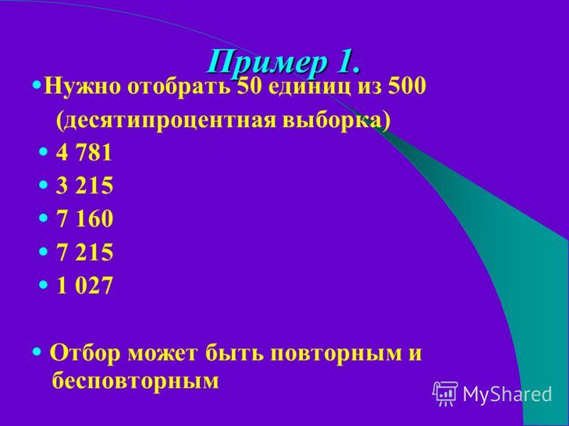 Пример 1. Нужно отобрать 50 единиц из 500 (десятипроцентная выборка) 4 781 3 215 7 160 7 215 1 027 Отбор может быть повторным и бесповторным