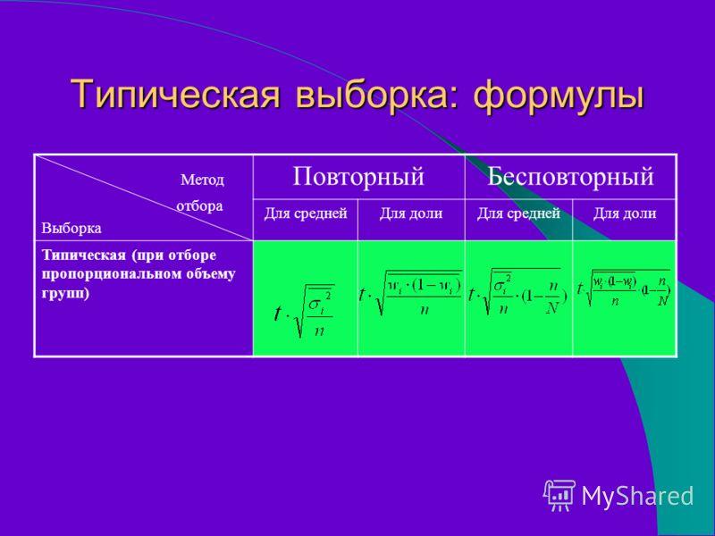 Типическая выборка: формулы Метод отбора Выборка ПовторныйБесповторный Для среднейДля долиДля среднейДля доли Типическая (при отборе пропорциональном объему групп)