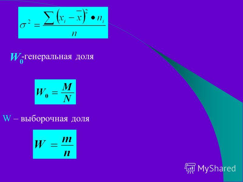 -генеральная доля W – выборочная доля